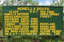 Mount Meru scheduled trekking tour